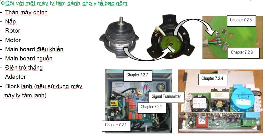 Cấu tạo của máy ly tâm - khangkien.com.vn