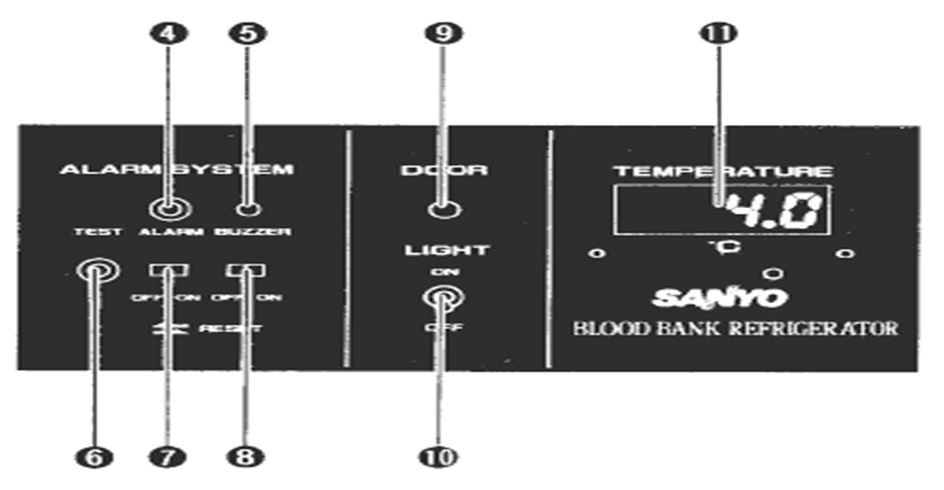 Hướng dẫn sử dụng tủ trữ máu PHCBI MBR-107DH - bảng điều khiển
