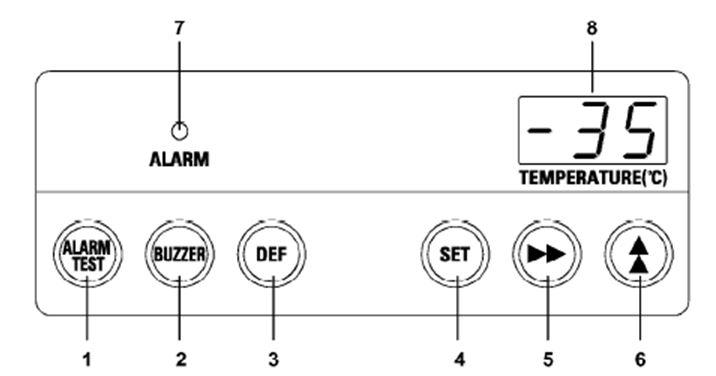 HƯỚNG DẪN SỬ DỤNG TỦ LẠNH PANASONIC PHCBI MDF-436 - bảng điều khiển