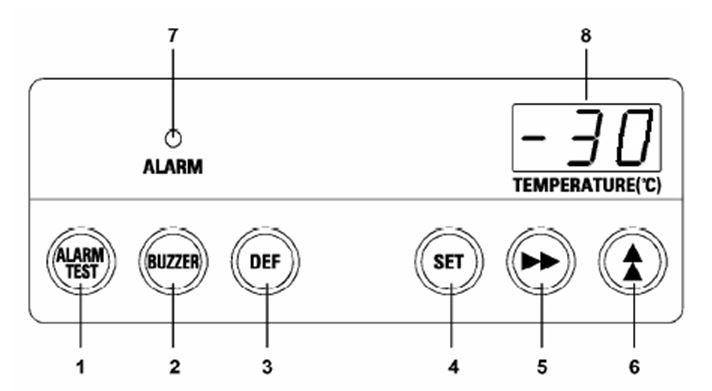 HƯỚNG DẪN SỬ DỤNG TỦ LẠNH PHCBI MDF-137 - bảng điều khiển